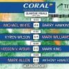 Пятый день Northern Ireland Open