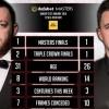 Видео The Masters 2018. Финал