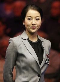 Чжу Ин (Zhu Ying)
