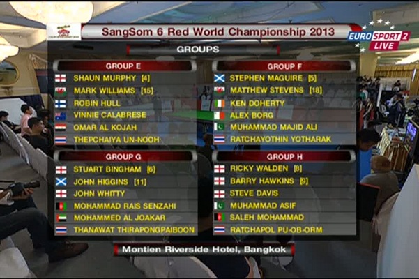 Чемпионат Мира по 6 красным 2013 составы групп 2