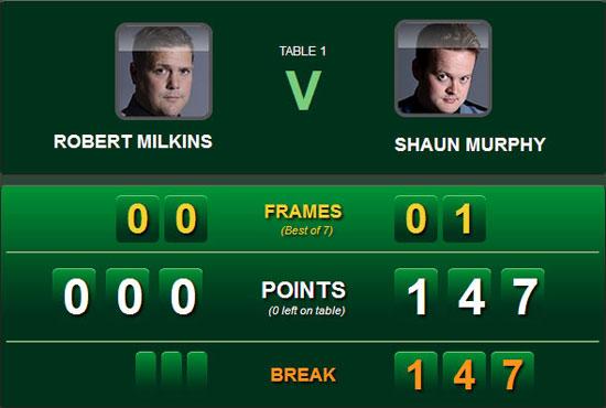 Shaun Murphy